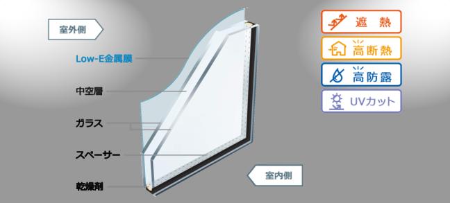 YKK AP Low-E複層ガラス(遮熱タイプ)