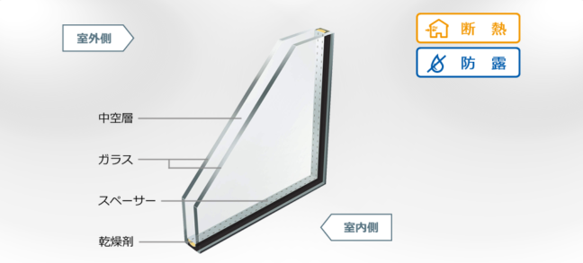 YKK AP 複層ガラス